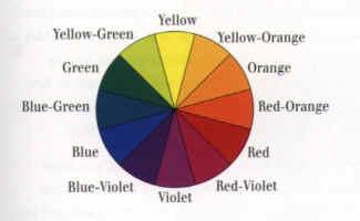 colorwheel.jpg (46493 bytes)
