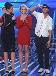 Khloé Kardashian With Britney Spears & Arin Ray on X Factor on Fox/TV