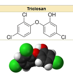 Article about Hair Growth Hidden Danger - Triclosan